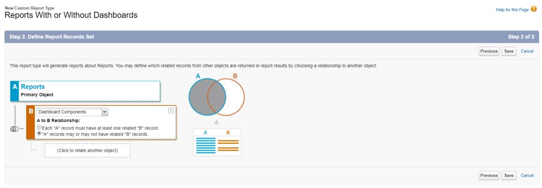 Unused Reports 2